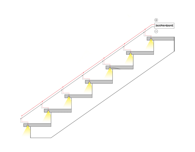 Осветление за стълби - схема